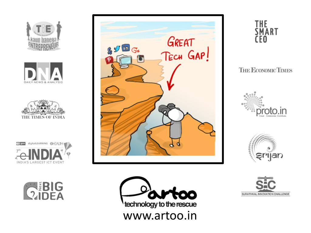www.artoo.in