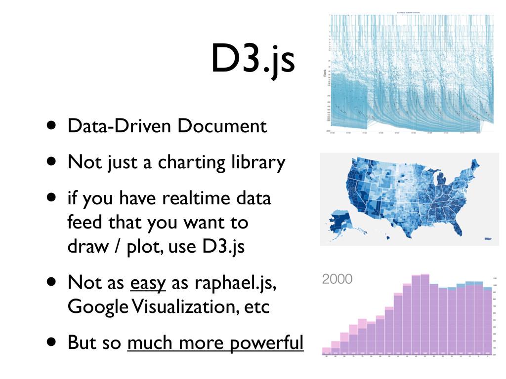 D3.js • Data-Driven Document • Not just a chart...