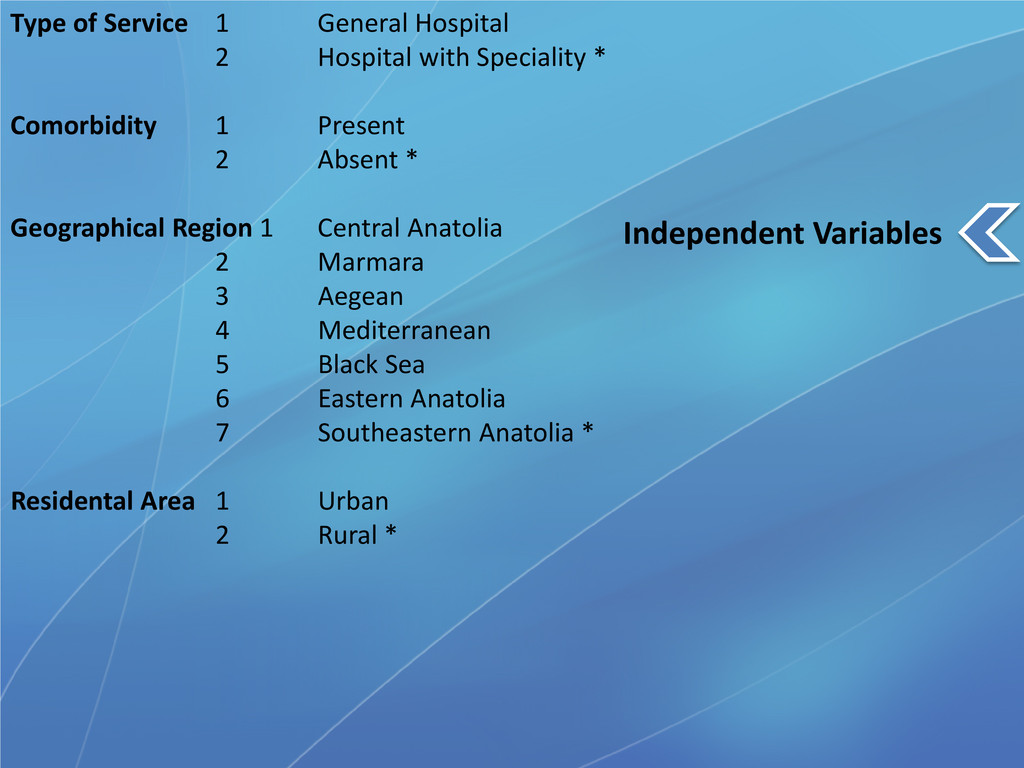 Type of Service 1 General Hospital 2 Hospital w...