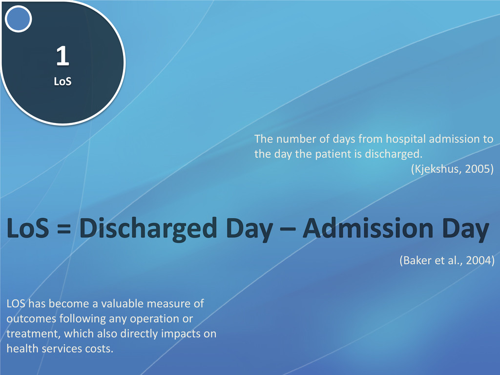 The number of days from hospital admission to t...