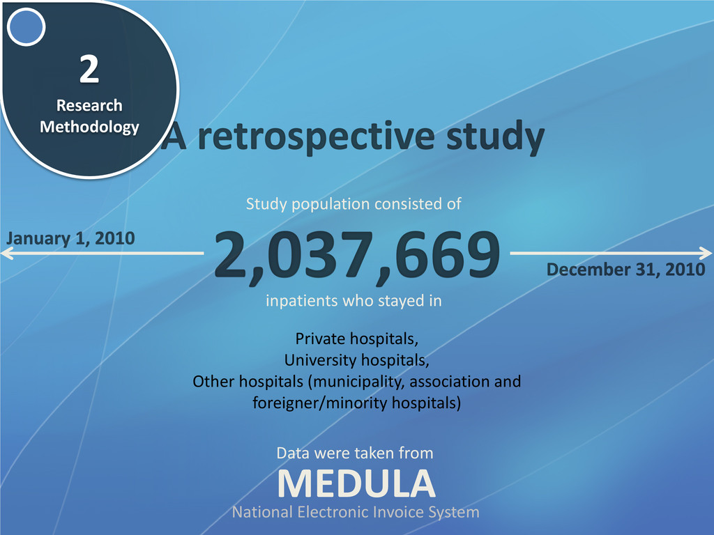 2 Research Methodology Study population consist...