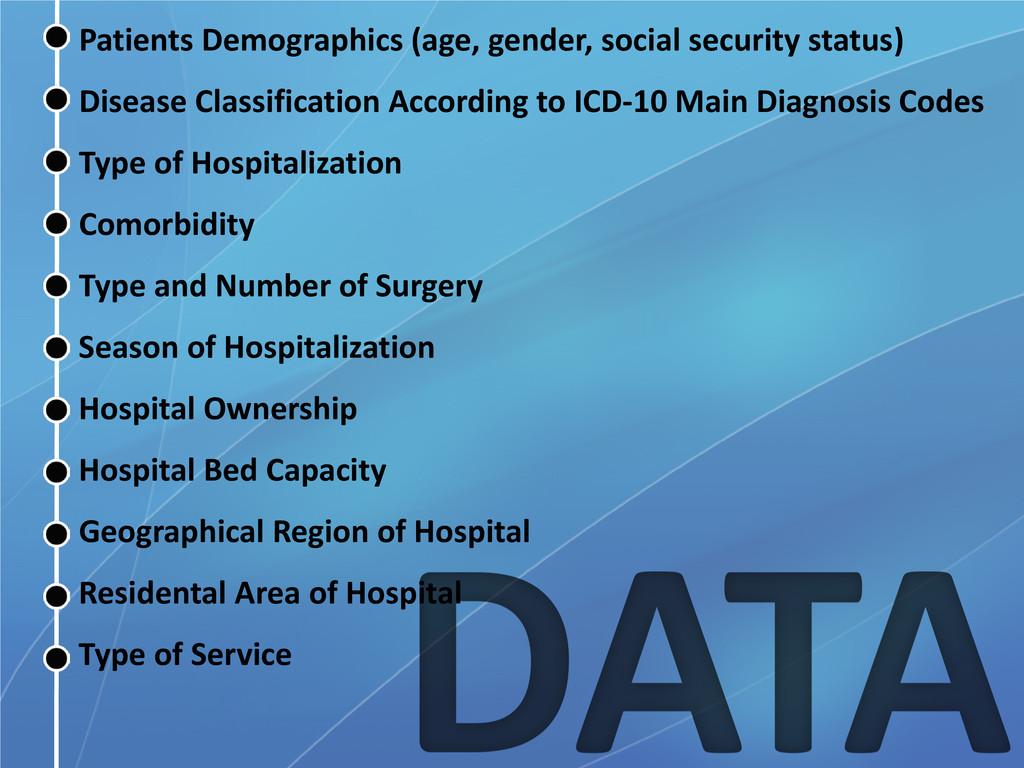 Patients Demographics (age, gender, social secu...