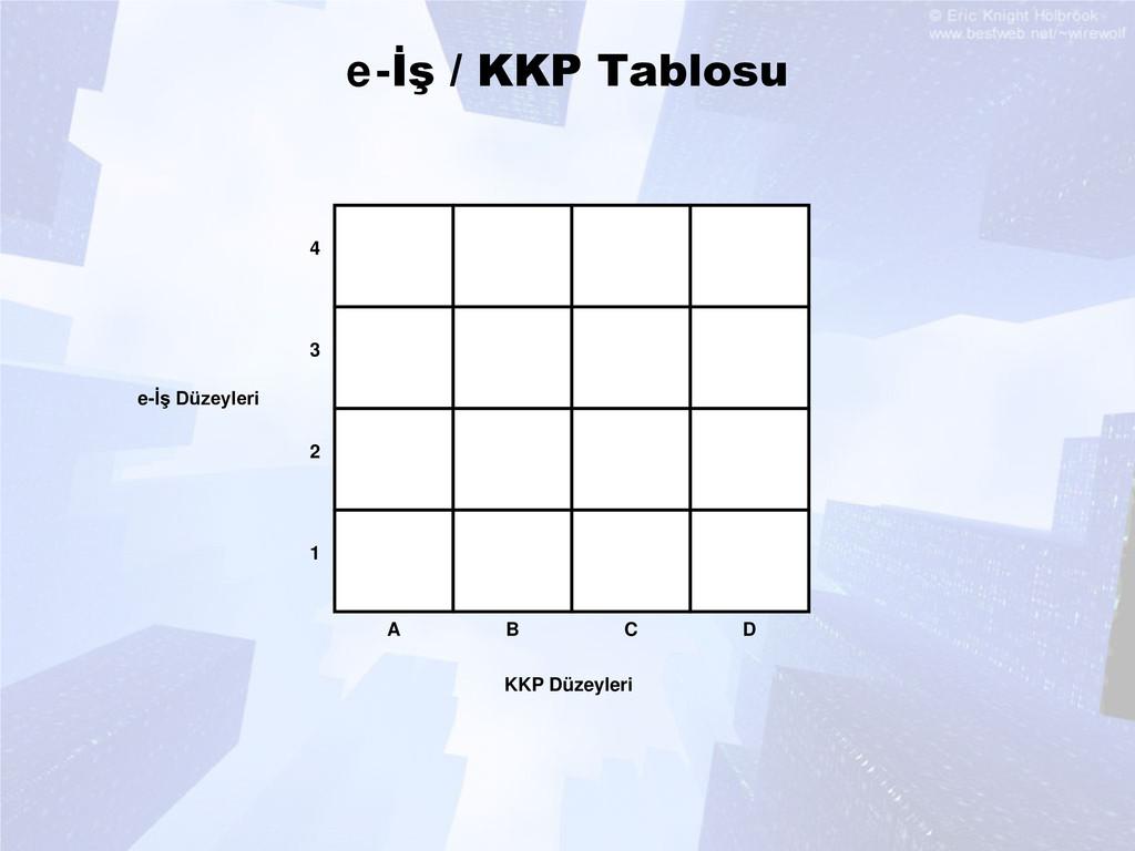 e-İş / KKP Tablosu KKP Düzeyleri e-İş Düzeyleri...