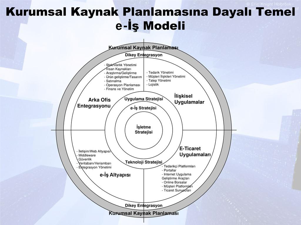 Kurumsal Kaynak Planlamasına Dayalı Temel e-İş ...