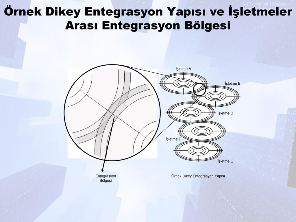 Örnek Dikey Entegrasyon Yapısı ve İşletmeler Ar...
