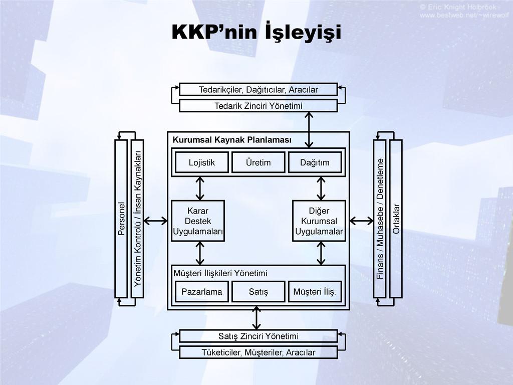 KKP'nin İşleyişi Tedarikçiler, Dağıtıcılar, Ara...