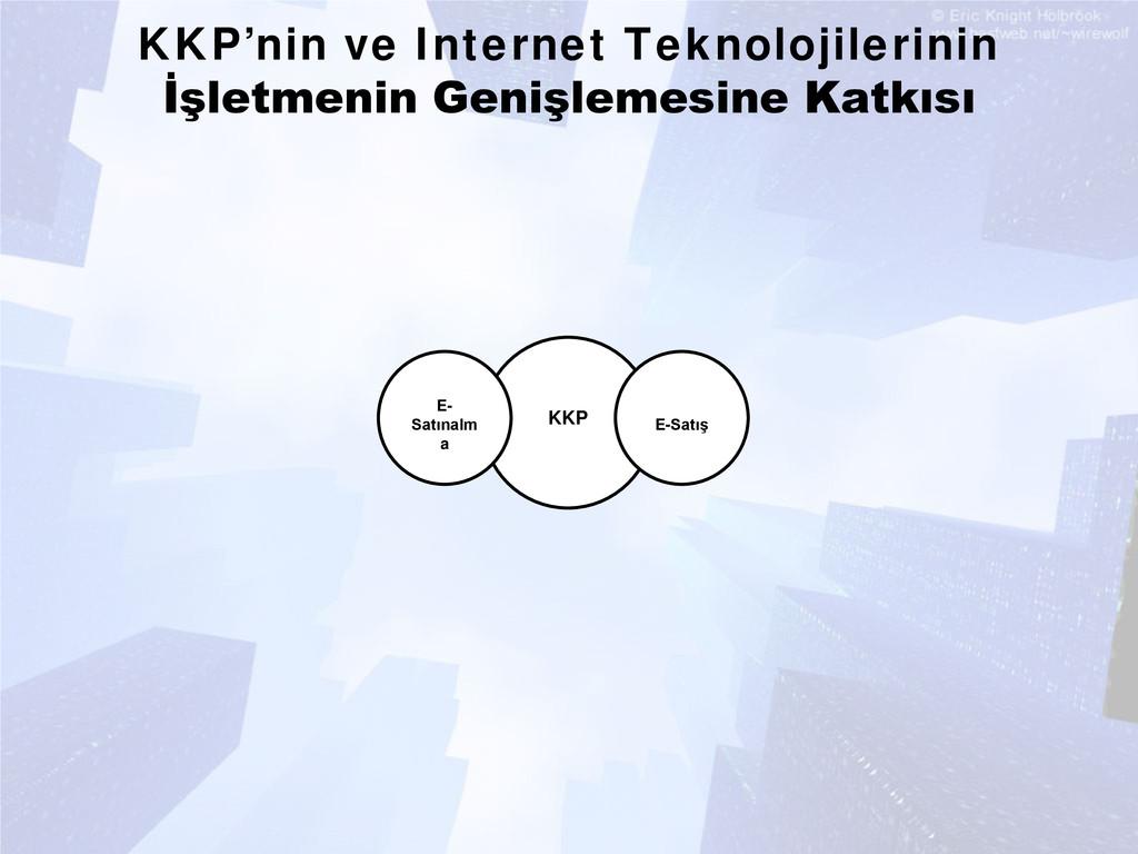 KKP'nin ve Internet Teknolojilerinin İşletmenin...