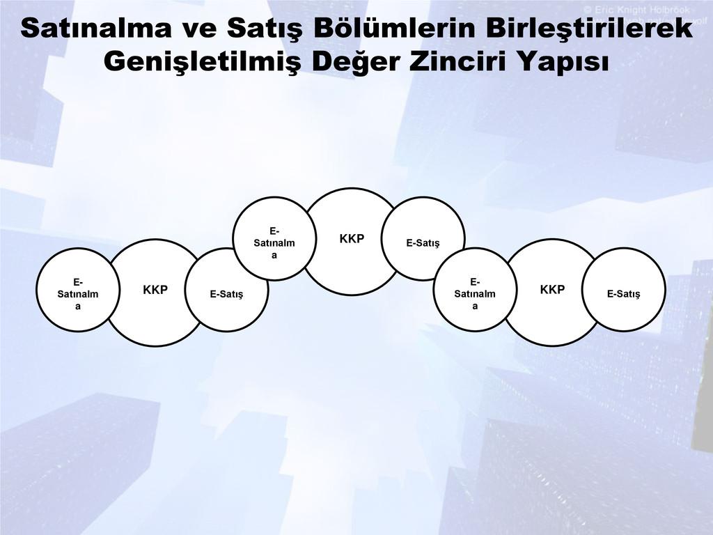 Satınalma ve Satış Bölümlerin Birleştirilerek G...