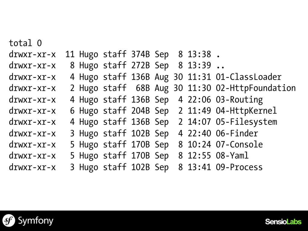 total 0 drwxr-xr-x 11 Hugo staff 374B Sep 8 13:...