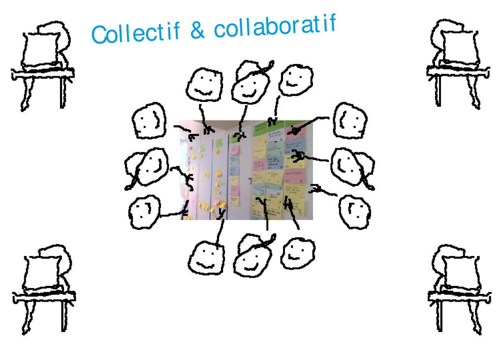 Collectif & collaboratif