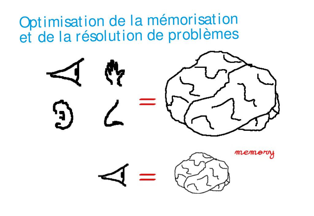 Optimisation de la mémorisation et de la résolu...