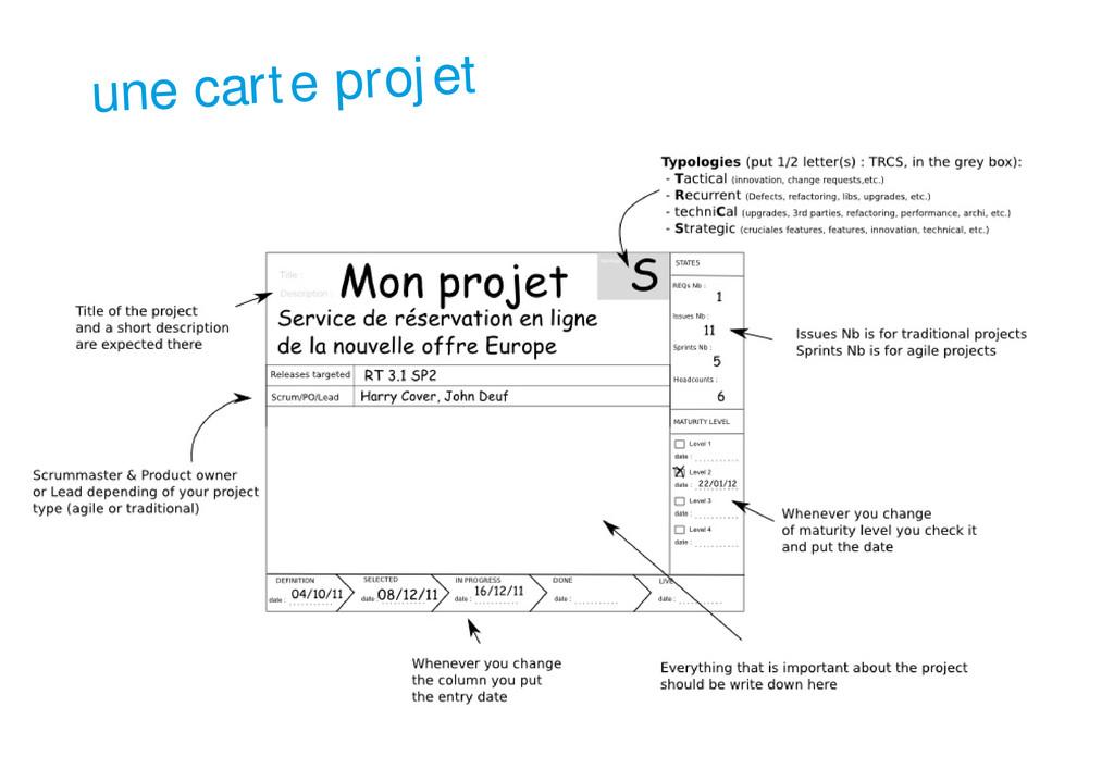 une carte projet