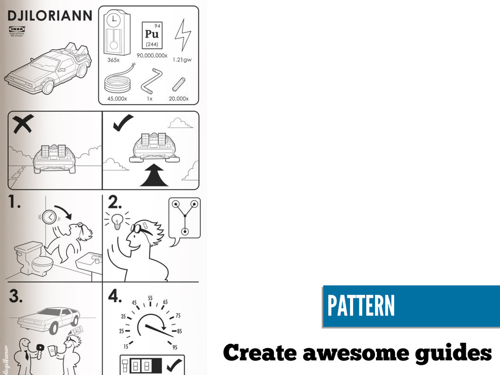 Create awesome guides PATTERN