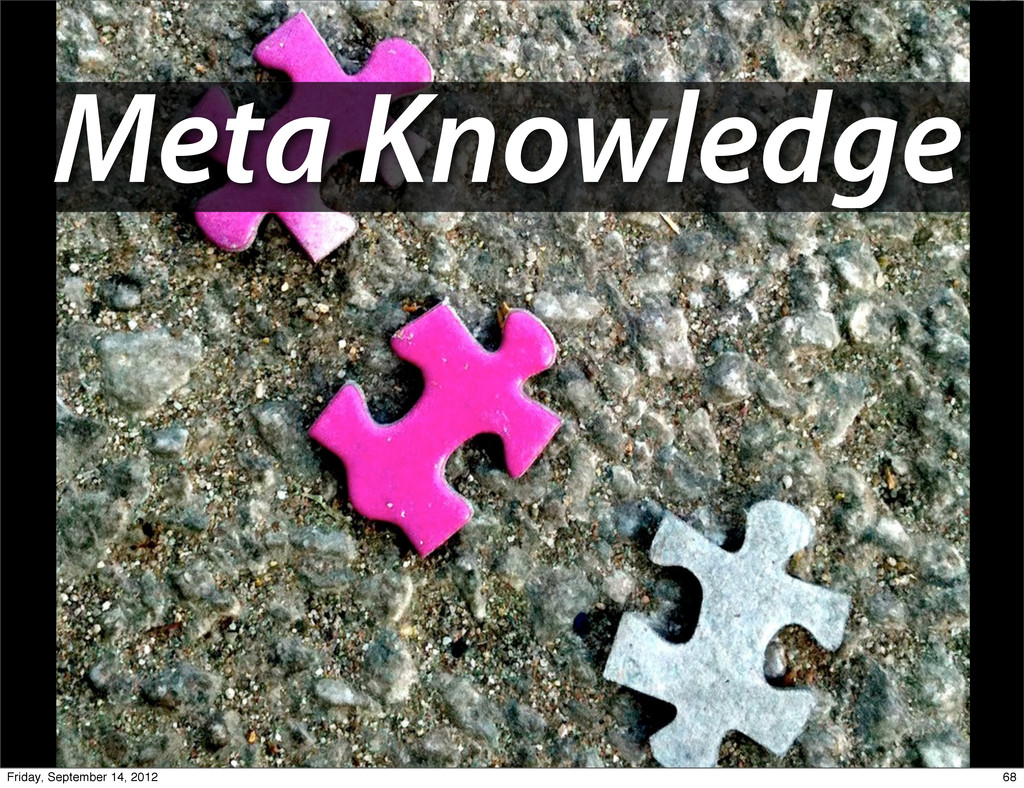 Meta Knowledge 68 Friday, September 14, 2012