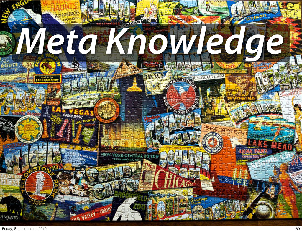 Meta Knowledge 69 Friday, September 14, 2012