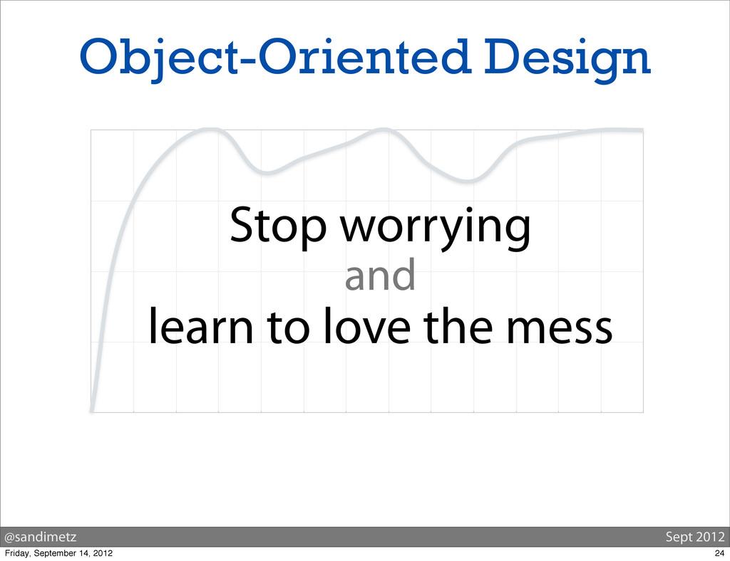 @sandimetz Sept 2012 Object-Oriented Design Sto...