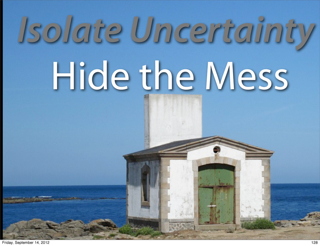 Isolate Uncertainty Hide the Mess 128 Friday, S...