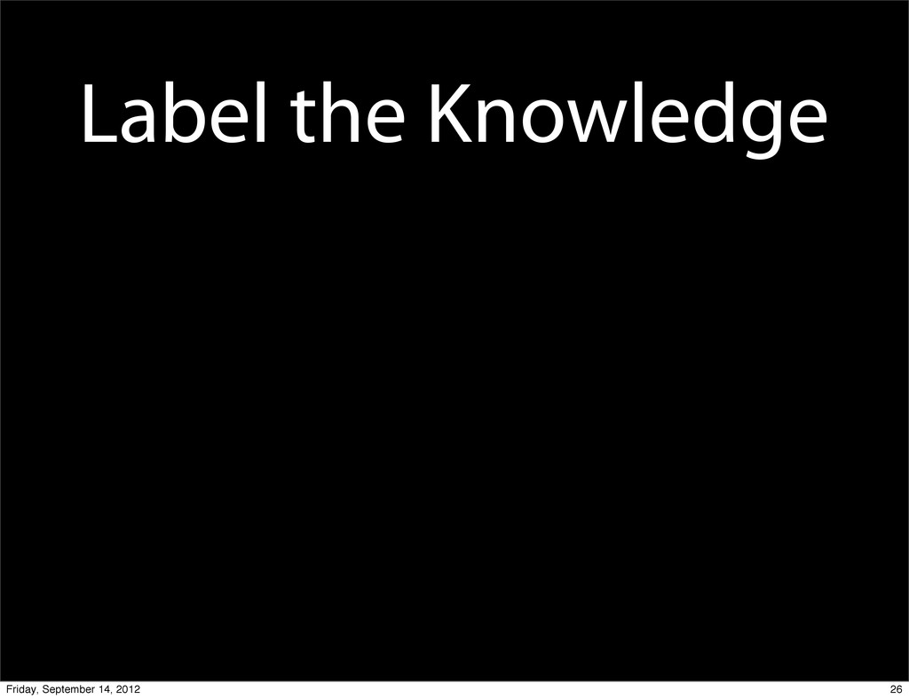 Label the Knowledge 26 Friday, September 14, 20...