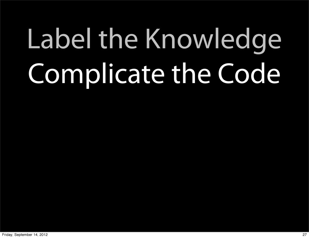 Label the Knowledge Complicate the Code 27 Frid...