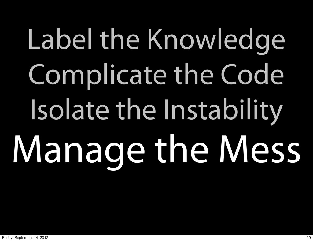 Label the Knowledge Complicate the Code Isolate...