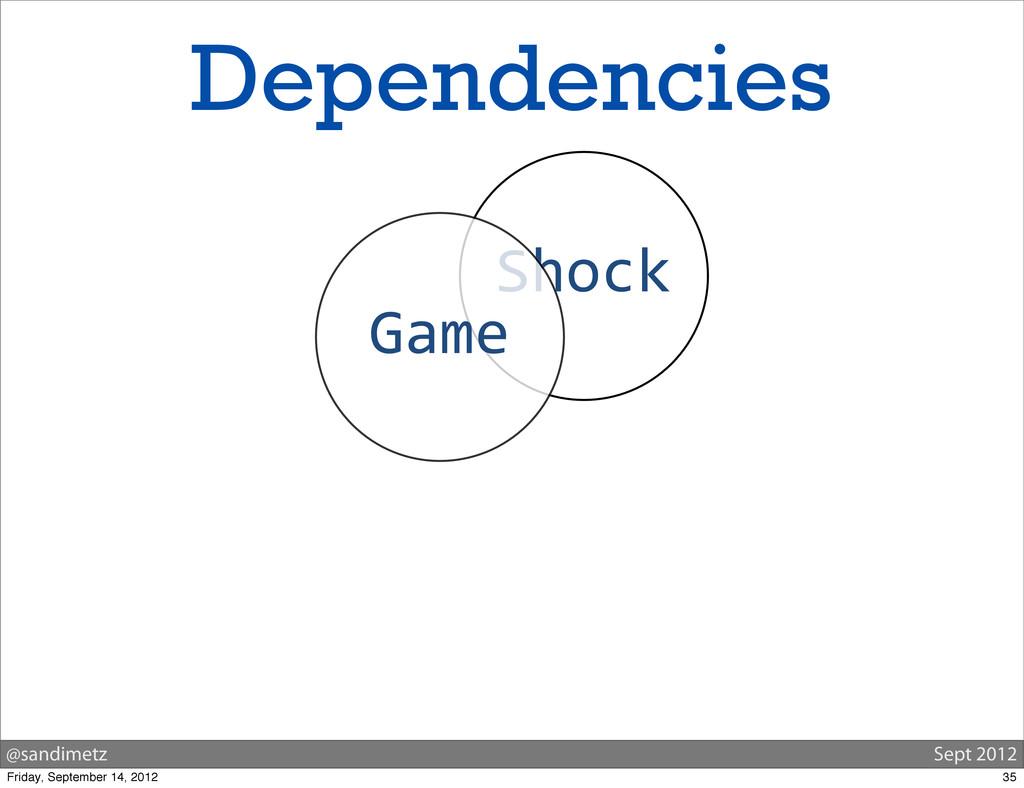 @sandimetz Sept 2012 Dependencies Shock Game 35...