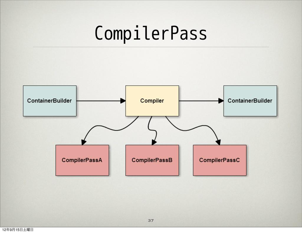 CompilerPass 37 129݄15༵
