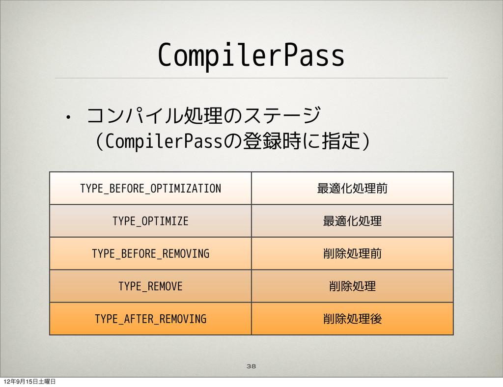CompilerPass • コンパイル処理のステージ (CompilerPassの登録時に指...