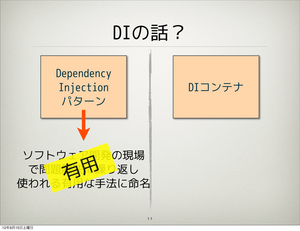 DIの話? 11 Dependency Injection パターン DIコンテナ ソフトウェ...