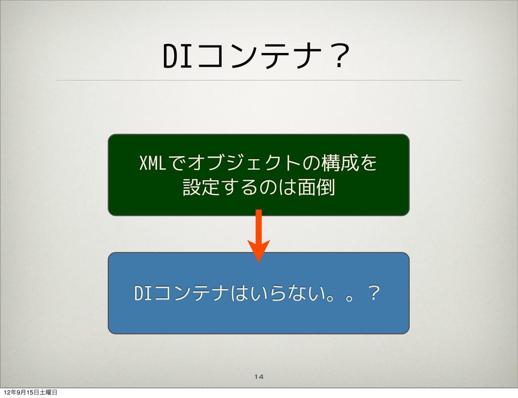 DIコンテナ? 14 XMLでオブジェクトの構成を 設定するのは面倒 DIコンテナはいらない。...