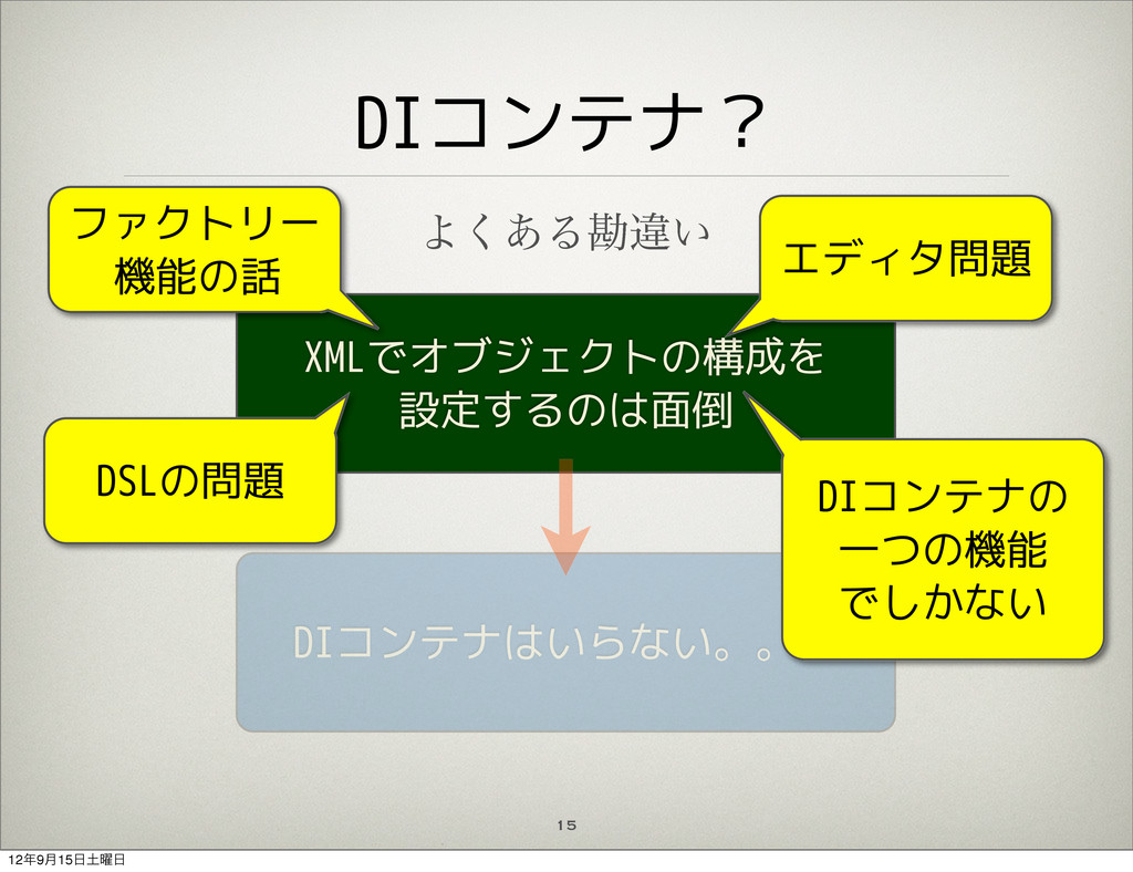 DIコンテナ? 15 XMLでオブジェクトの構成を 設定するのは面倒 Α͋͘Δצҧ͍ DIコン...