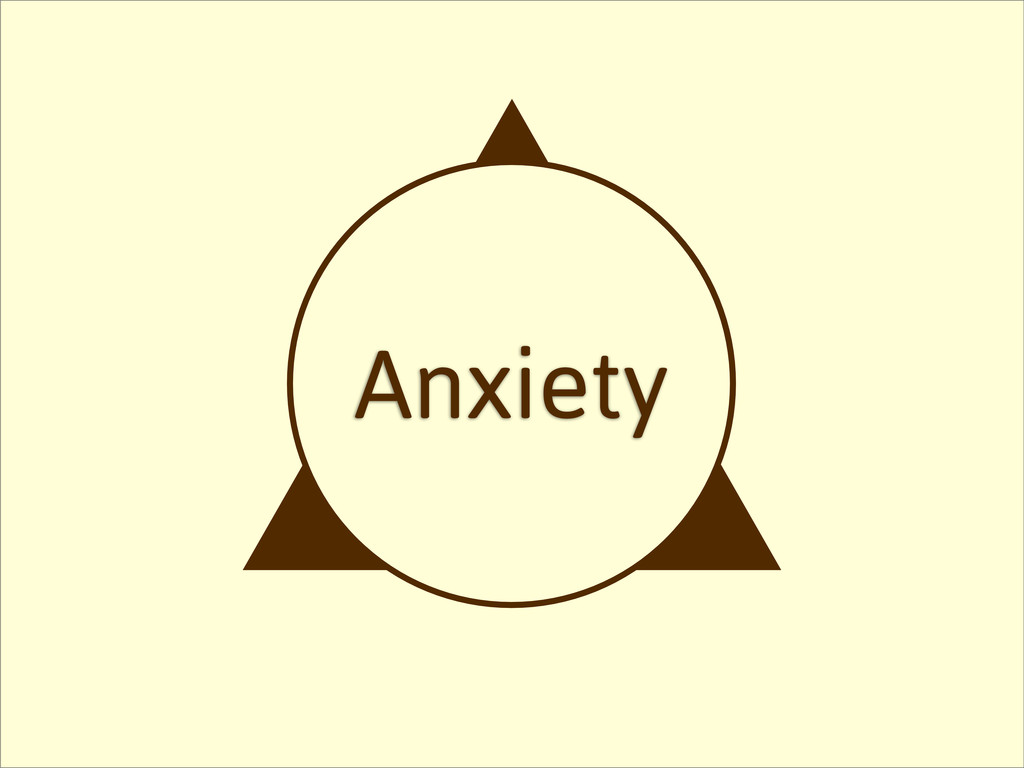 Expectations Reality Anxiety