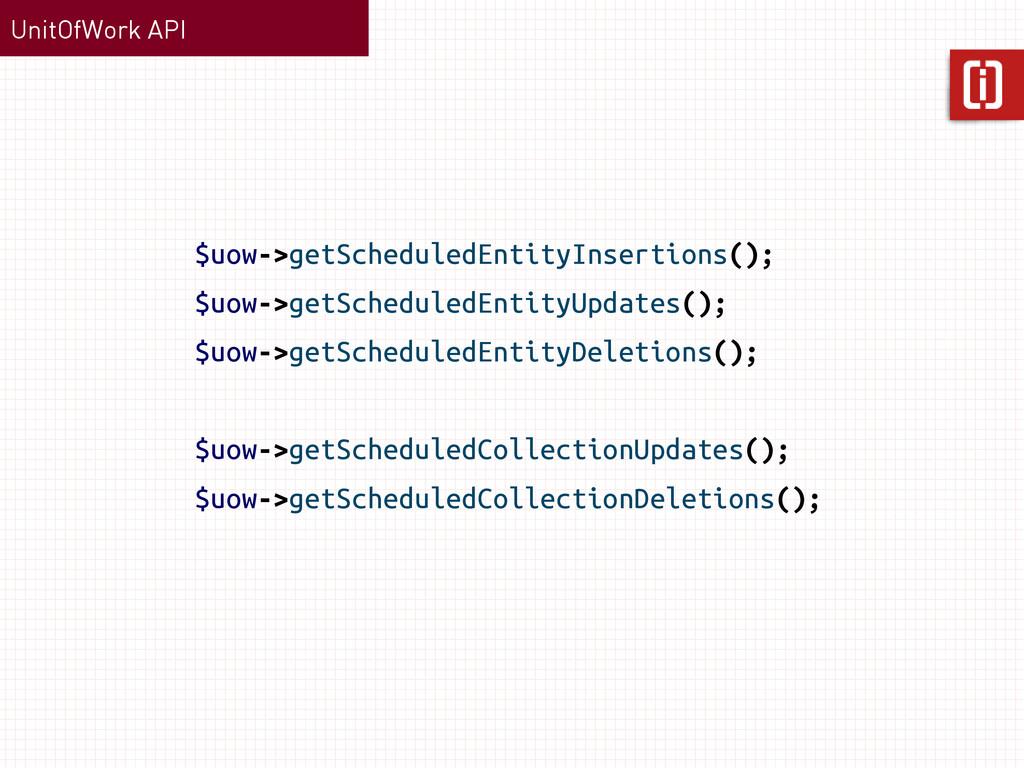 UnitOfWork API $uow->getScheduledEntityInsertio...