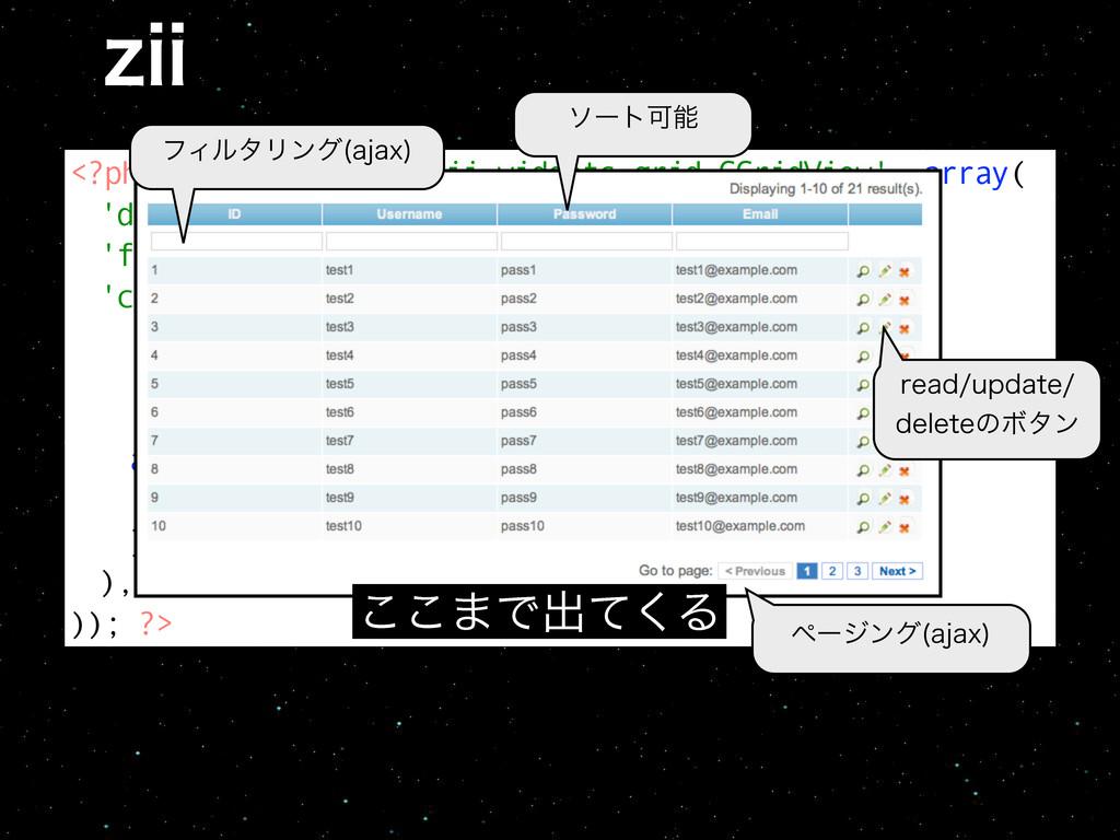 <?php $this->widget('zii.widgets.grid.CGridView...