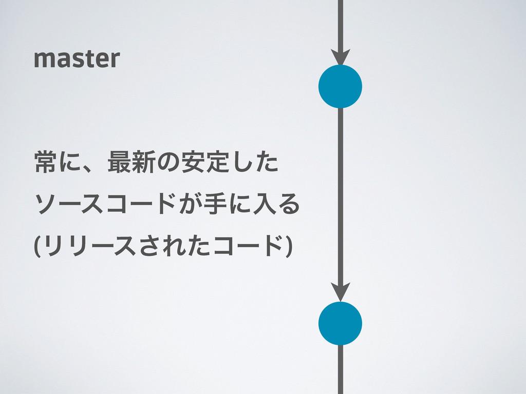 master ৗʹɺ࠷৽ͷ҆ఆͨ͠ ιʔείʔυ͕खʹೖΔ (ϦϦʔε͞Εͨίʔυ)