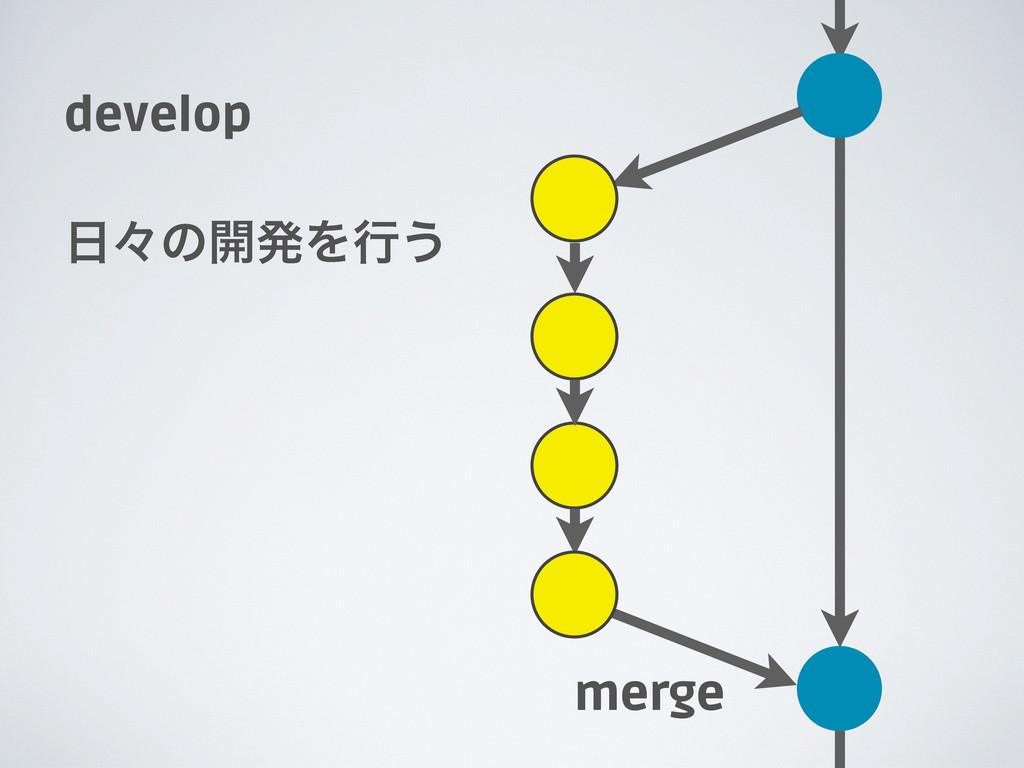 develop ʑͷ։ൃΛߦ͏ merge