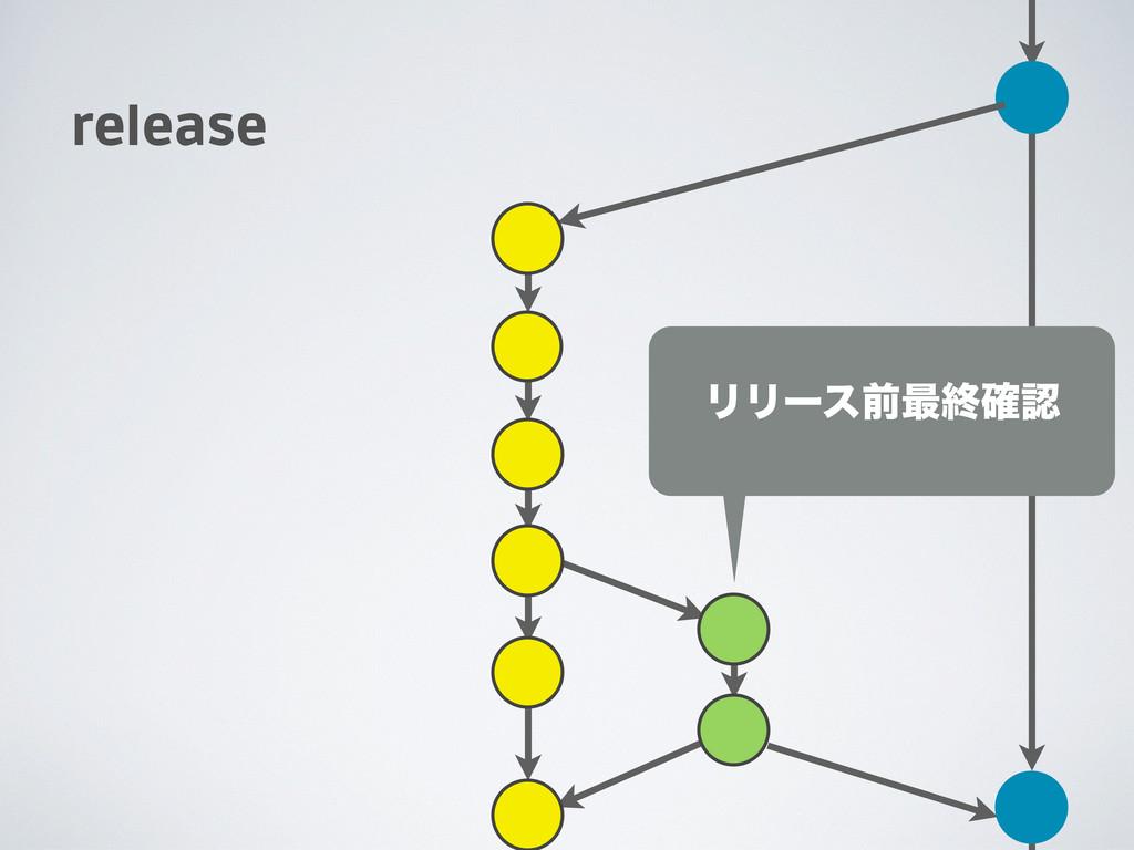 release ϦϦʔεલ࠷ऴ֬