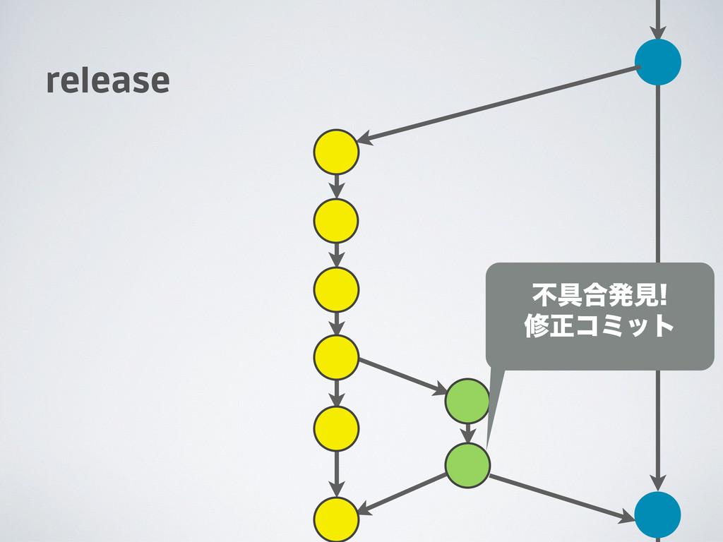 release ෆ۩߹ൃݟ मਖ਼ίϛοτ