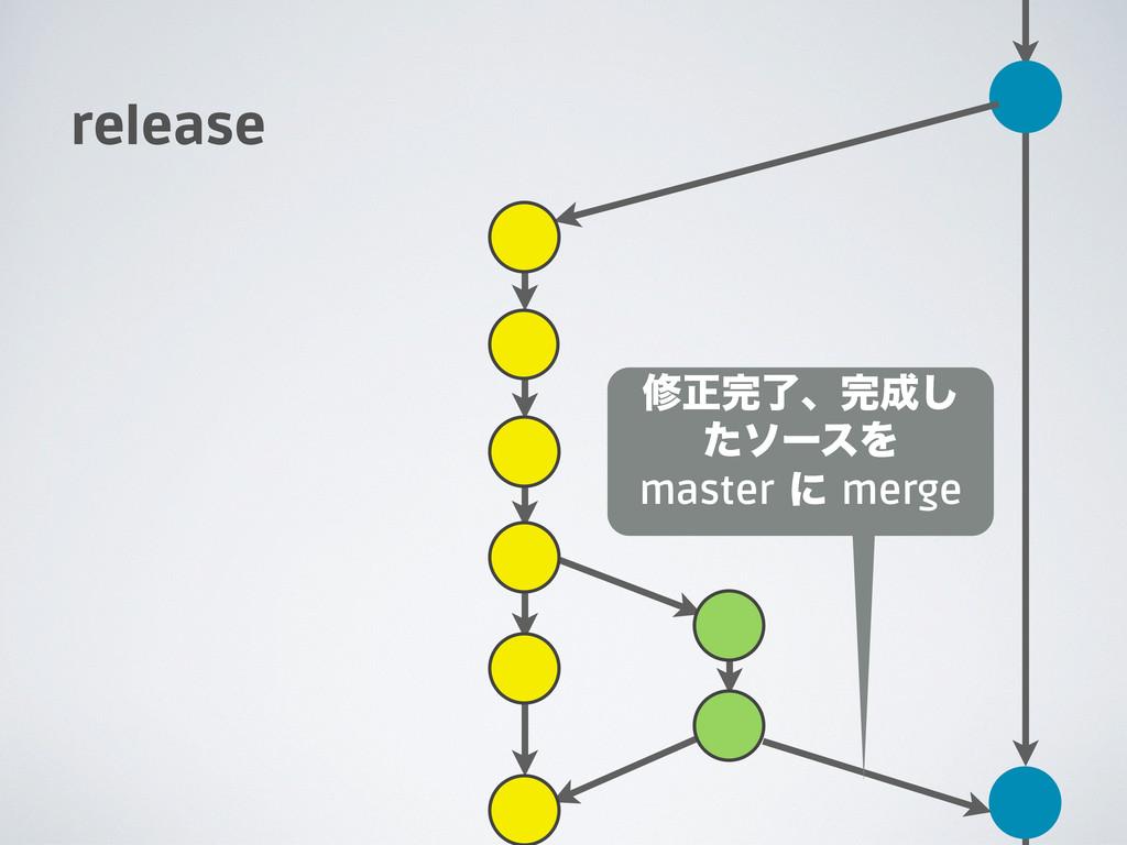 release मਖ਼ྃɺ͠ ͨιʔεΛ masterʹmerge