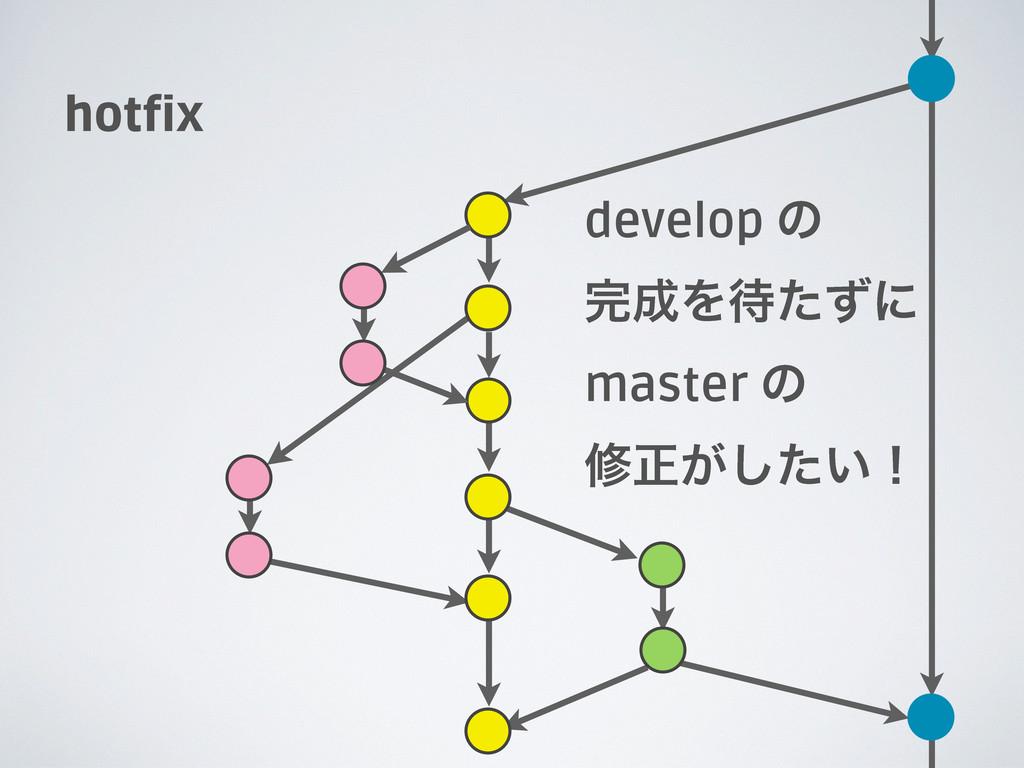 hotfix develop ͷ Λͨͣʹ master ͷ मਖ਼͕͍ͨ͠ʂ