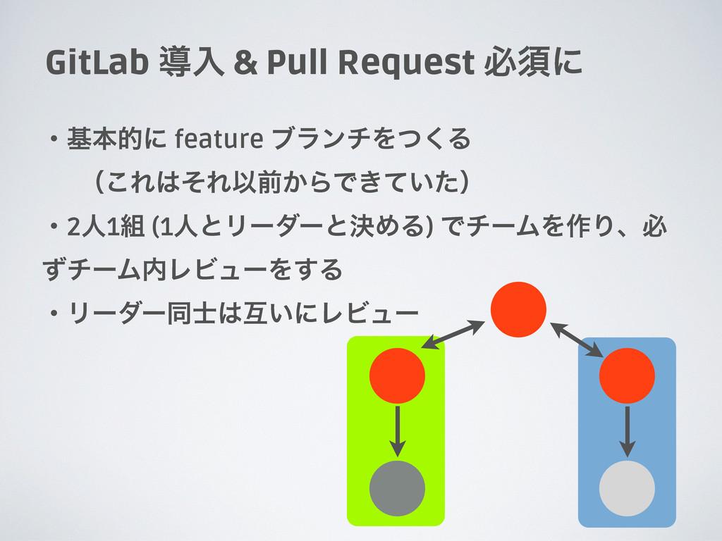 GitLab ಋೖ & Pull Request ඞਢʹ ɾجຊతʹ feature ϒϥϯν...