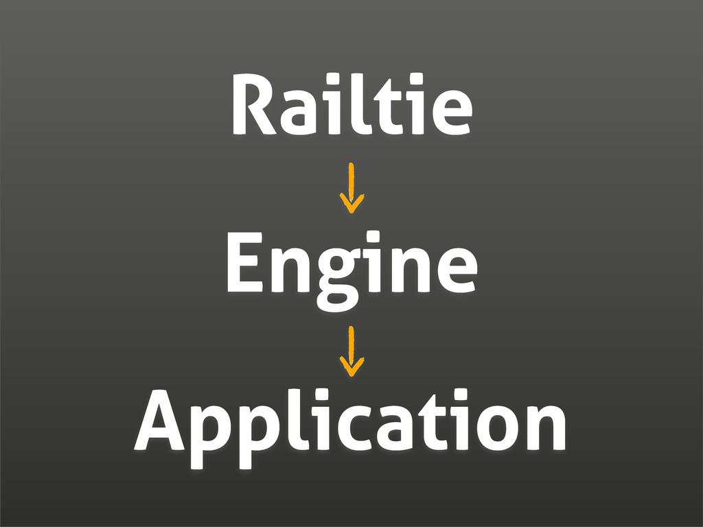Railtie Engine Application