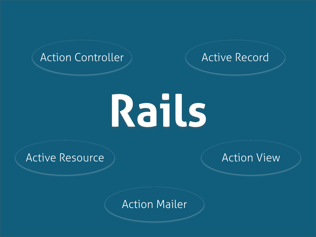 Rails Action Controller Action Mailer Action Vi...