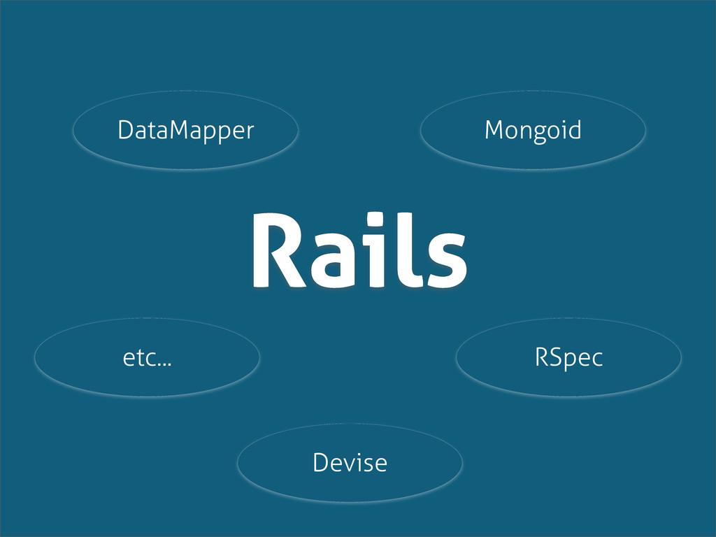 Rails DataMapper Devise RSpec Mongoid etc...
