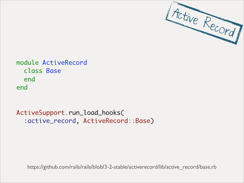 module ActiveRecord class Base end end ActiveSu...
