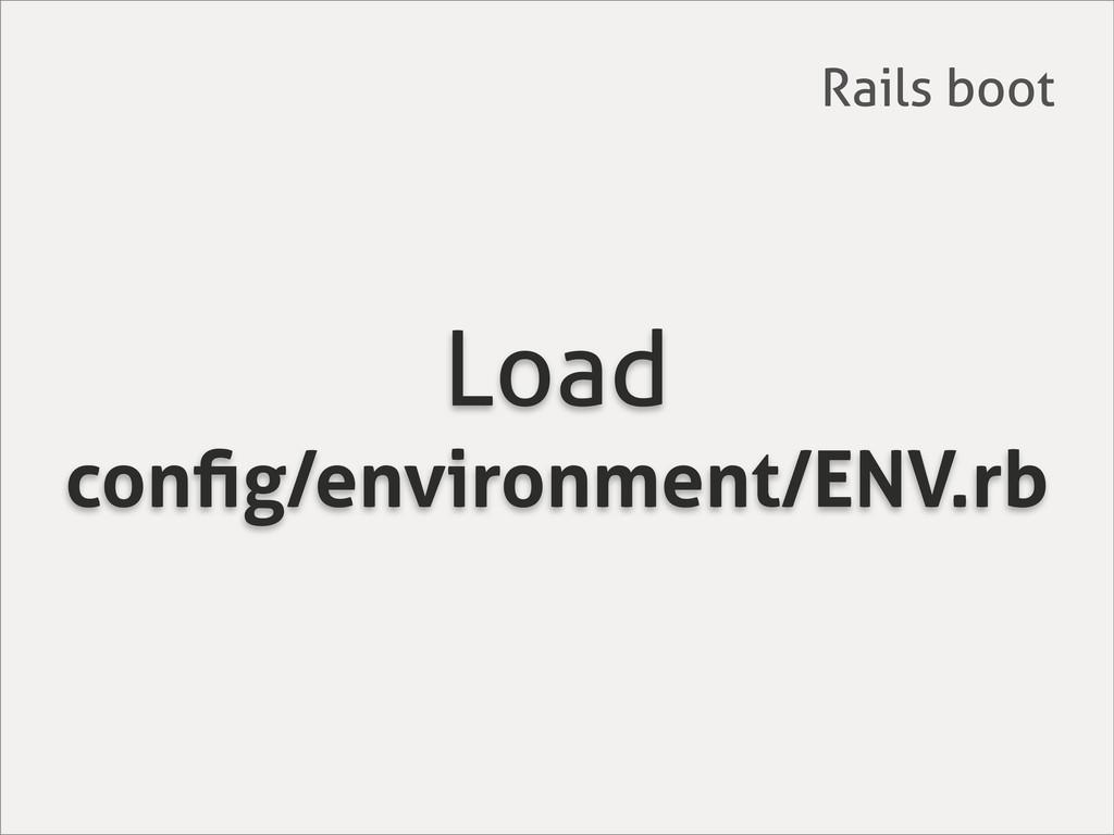 Load config/environment/ENV.rb Rails boot