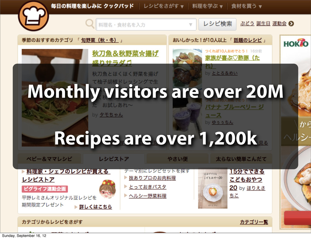 Monthly visitors are over 20M Recipes are over ...