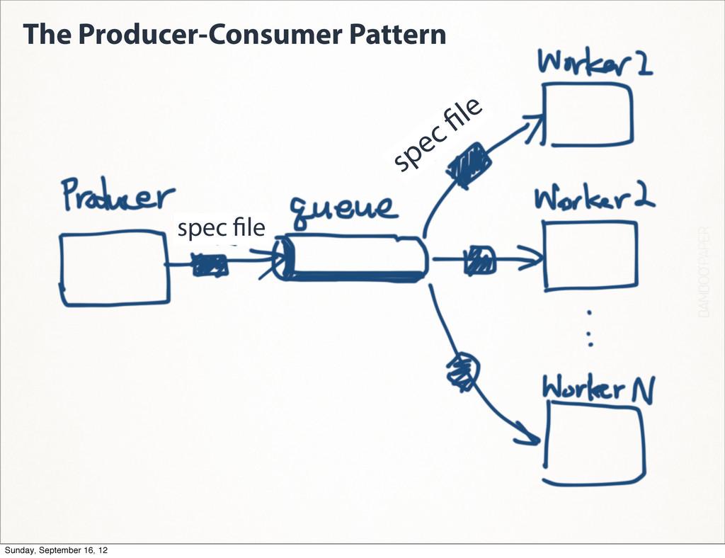 The Producer-Consumer Pattern spec le spec le S...
