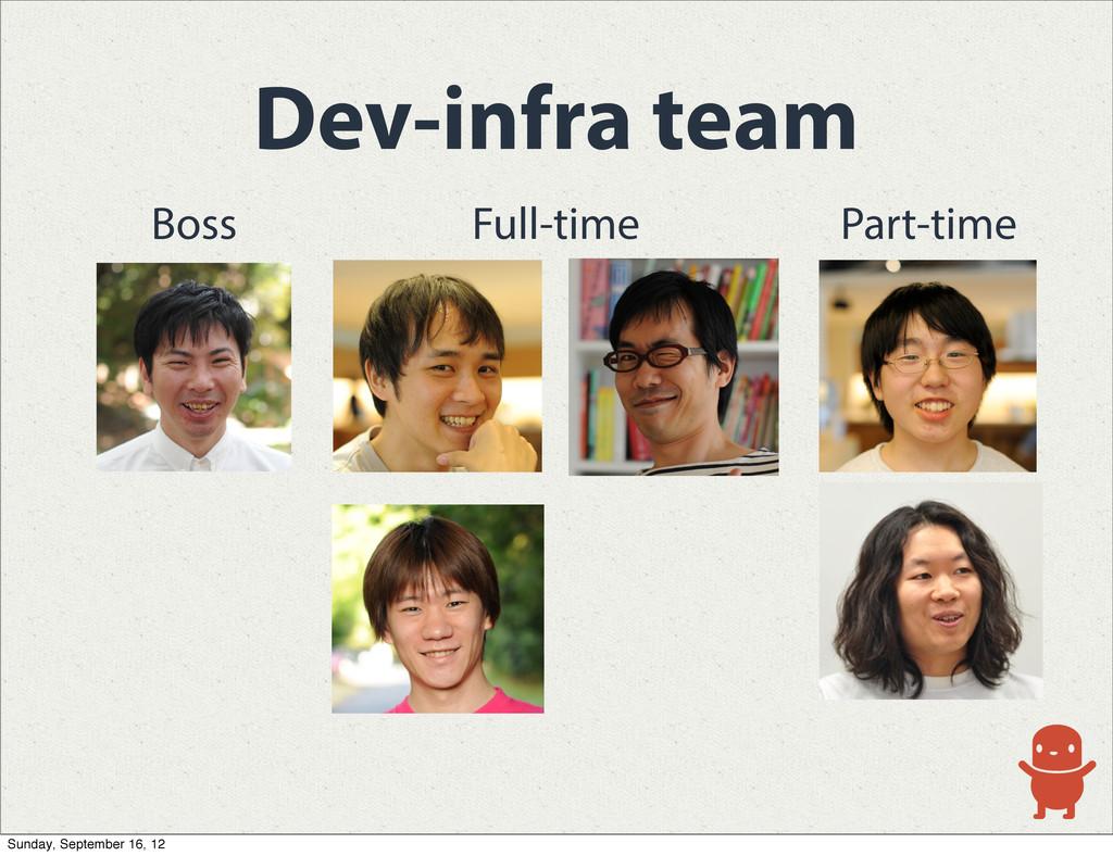 Dev-infra team Boss Full-time Part-time Sunday,...