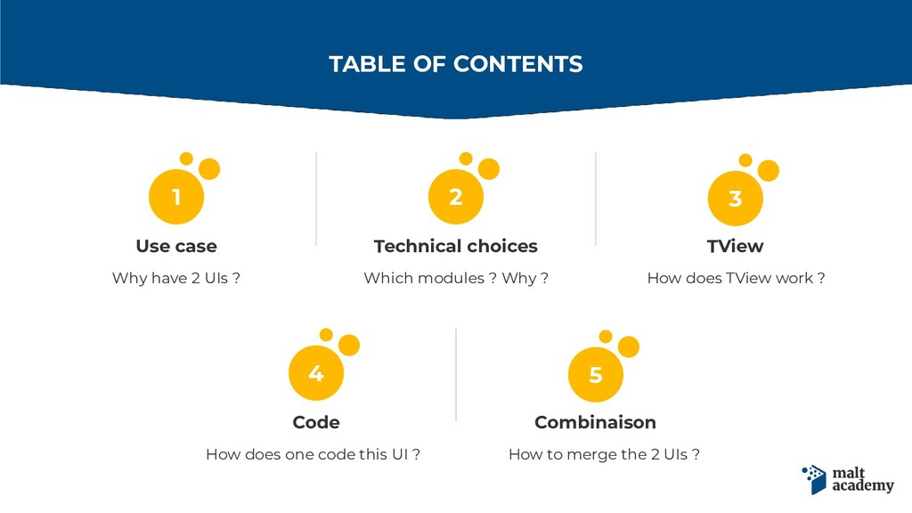 3 2 TABLE OF CONTENTS Use case Why have 2 UIs ?...
