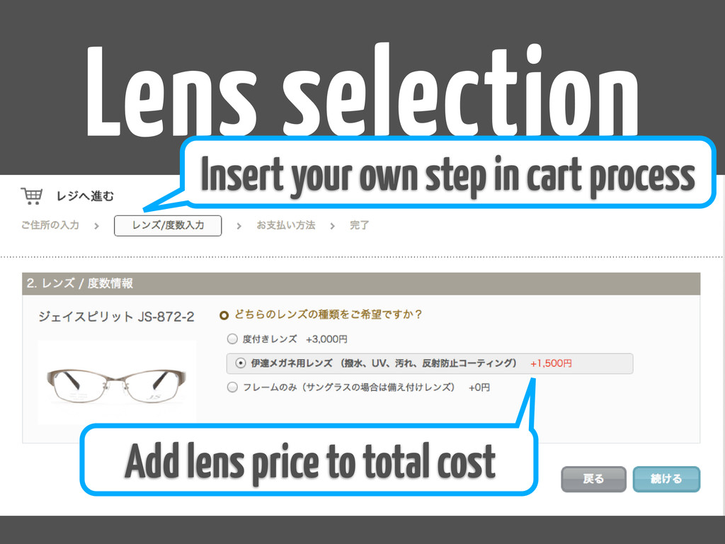 Lens selection Insert your own step in cart pro...